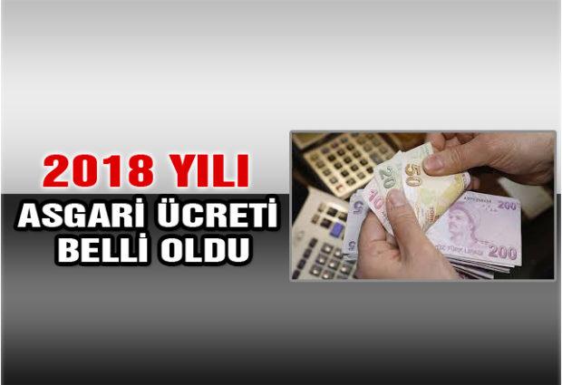 Asgari Ücret 1603 Lira
